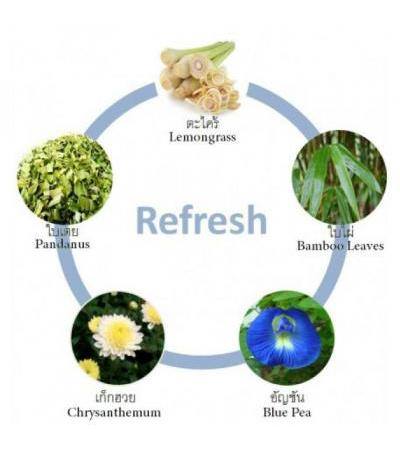 The Giving Tea Refresh